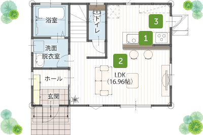 二階建て 25坪 3LDK 間取り 1階