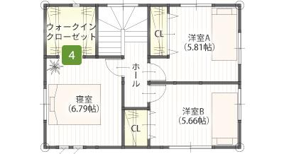 二階建て 25坪 3LDK 間取り 2階