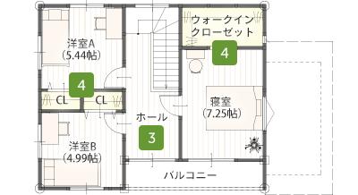 二階建て 34坪 4LDK 間取り 2階